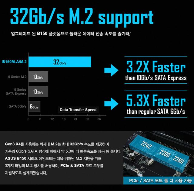 B150M-A_M2_003
