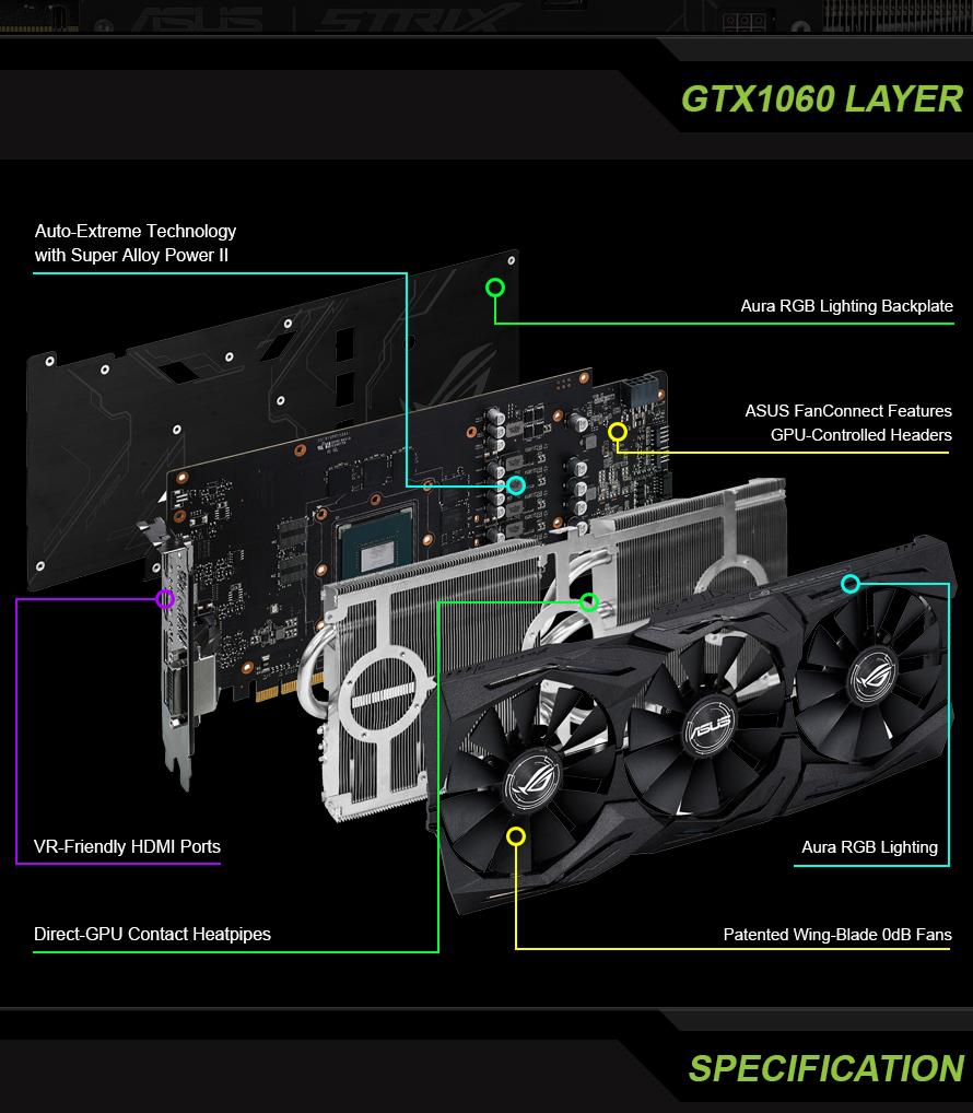 strix-gtx1060-o6g_03
