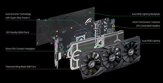 RX480 O8G 001