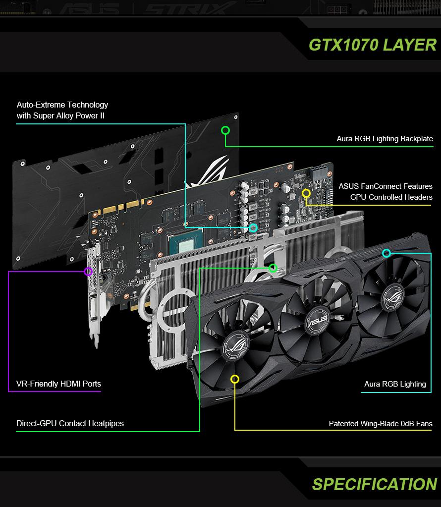 strix-gtx1070-8g_03