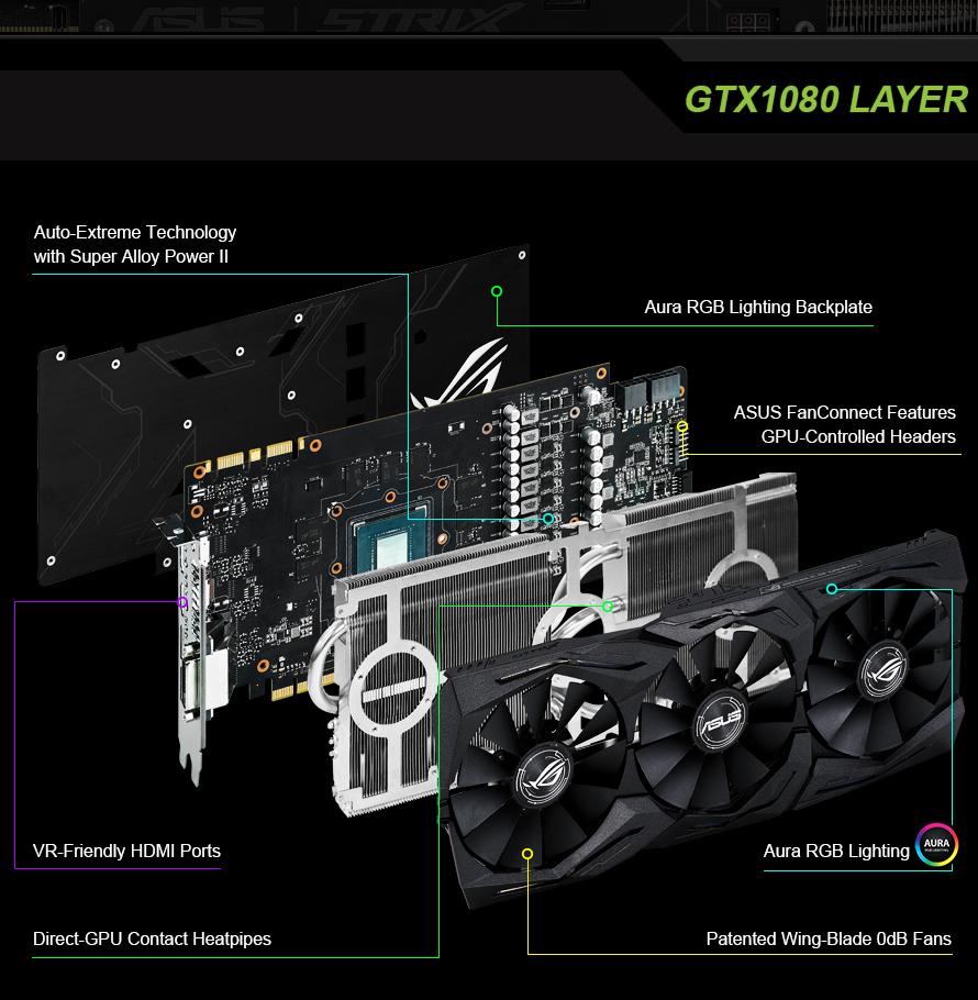 strix-gtx1080-8g_03