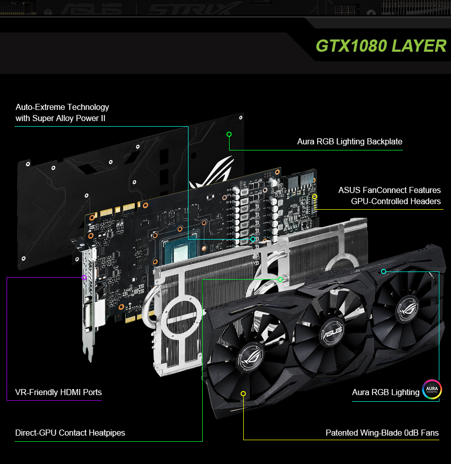 strix-gtx1080-O8g_03
